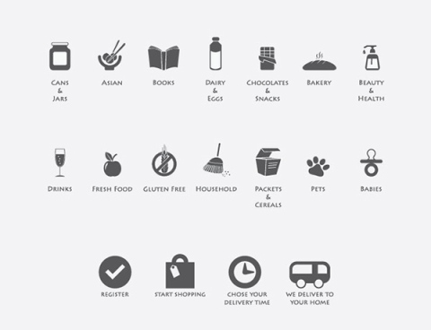 Online-Grocery-Icons-Freebie